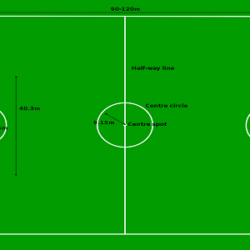dimensions soccer field langleyrams