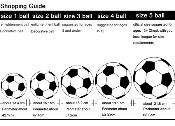 soccer ball size by age langleyrams 1
